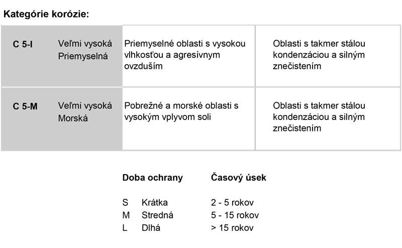 SK-MMIX-6-50_Priemyselne_lakovanie-2